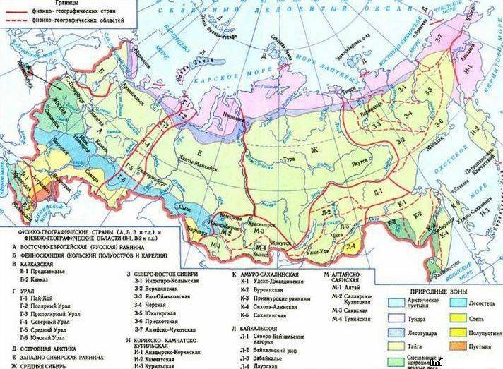 Описание арктики по плану