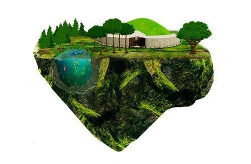 Характеристика земельных ресурсов
