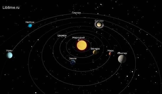 Скорость вращения земли по орбите