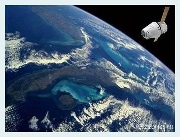 Какую форму имеет планета земля