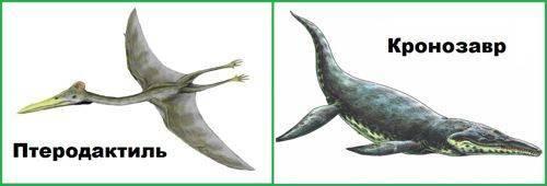 Что означает слово динозавр