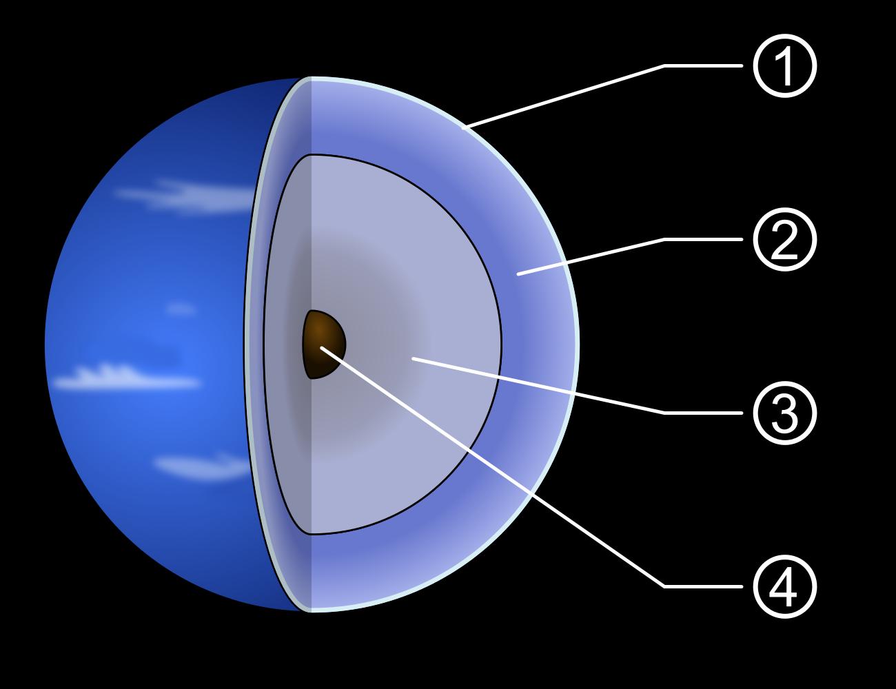 Поверхности планет солнечной системы