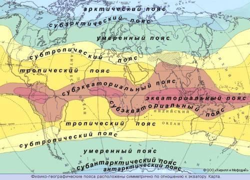 Карта климатических поясов земли