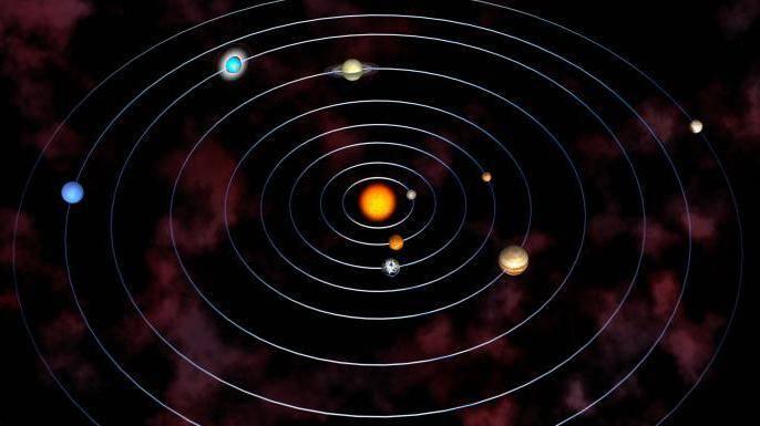 Планеты по возрастанию размеров