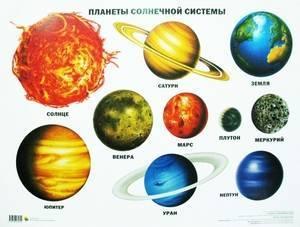 Порядок планет в солнечной