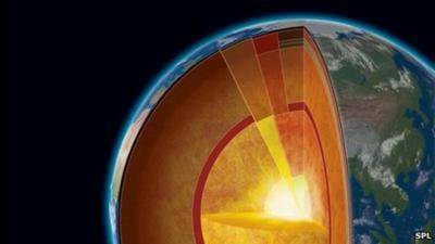 Температура ядра земли в градусах цельсия