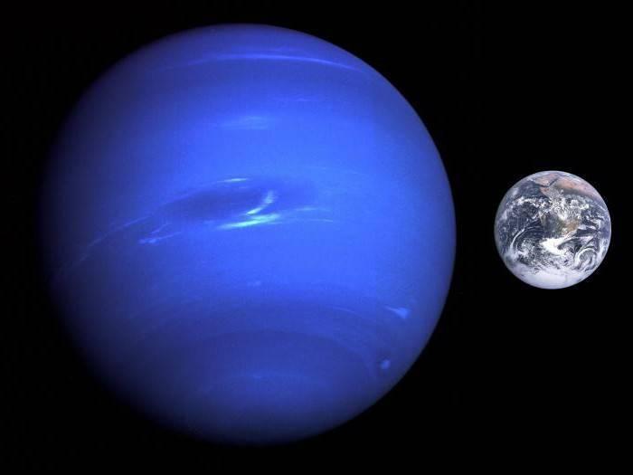 Планеты газовые гиганты