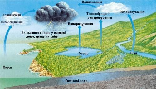 Що таке океан визначення