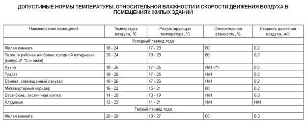 Природно климатические зоны россии