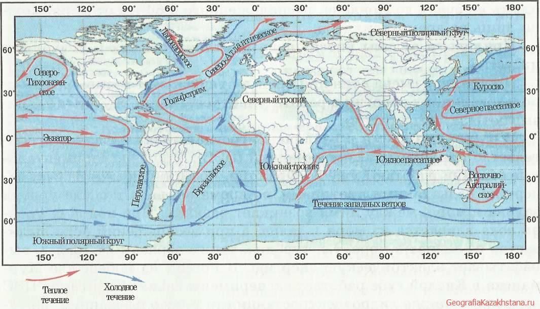 Что такое течение определение география