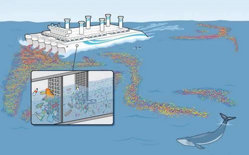 Мусор в океане вид из космоса