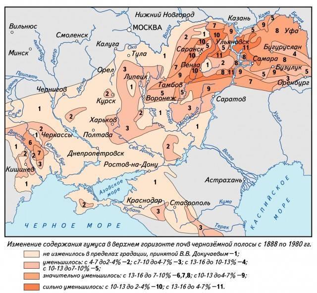 Черноземные области россии