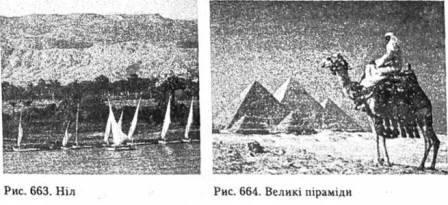Природные ресурсы египта