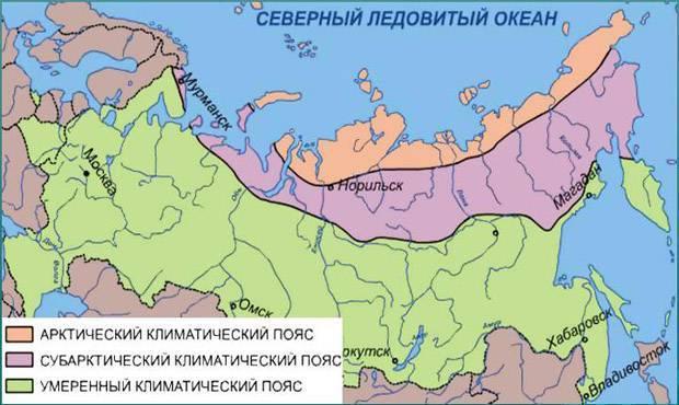 Субарктический климатический пояс характеристика