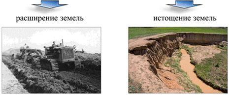 Минеральные ресурсы земли