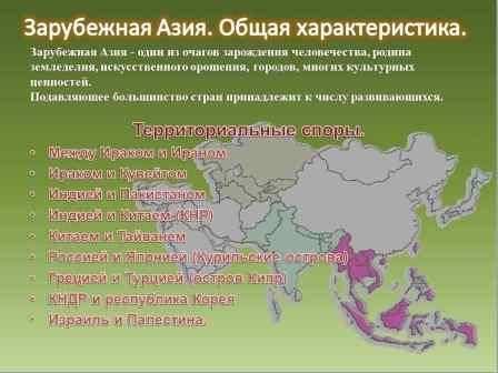 Страны азии по регионам