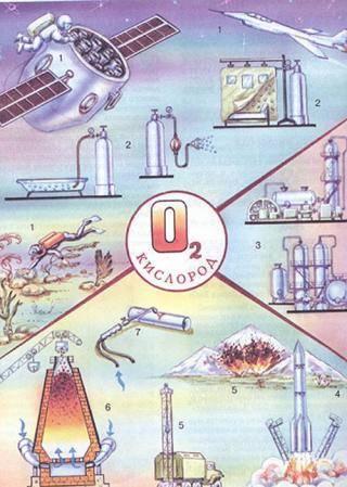 Как нарисовать кислород