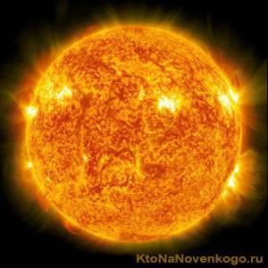 Размер планет солнечной системы по порядку