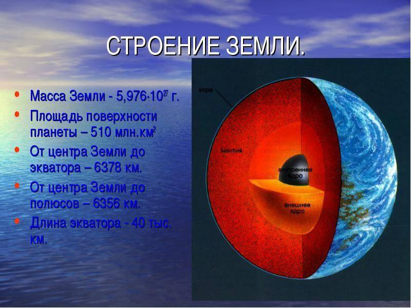 Размер радиуса земли