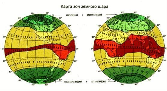 Типы умеренного климата