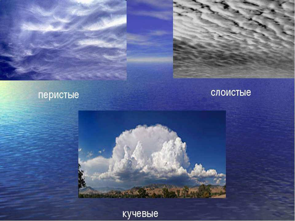 Типы облаков картинки
