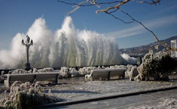 Самые мягкие зимы в россии наблюдаются