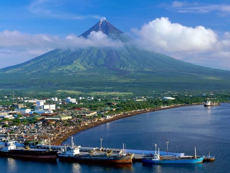 Самые высокие вулканы мира список