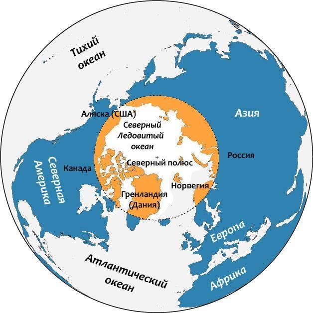 Арктика краткое описание