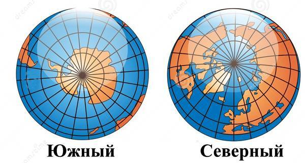 Координаты южного полюса широта и долгота