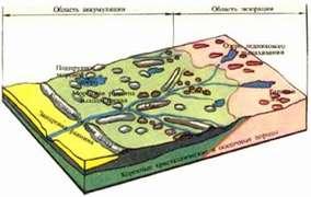Что такое рельеф в географии определение