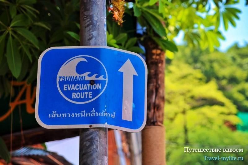 26 декабря 2004 года цунами в тайланде