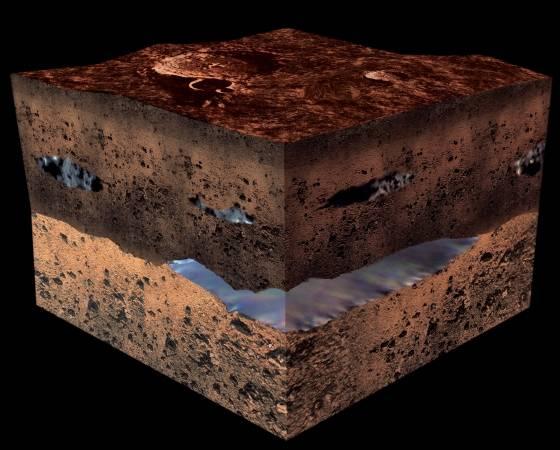 Температура на поверхности марса