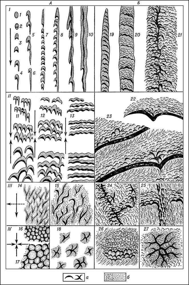 Барханные пески