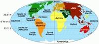 Какие полушария есть на земле