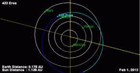 Назва малої планети 433 та її діаметр