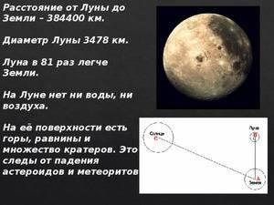 Луна и земля сравнение
