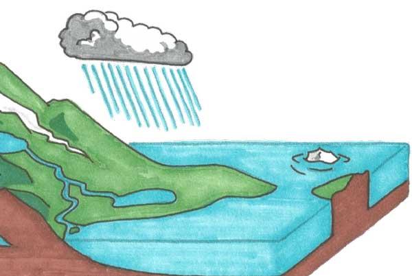 Сообщение о гидросфере