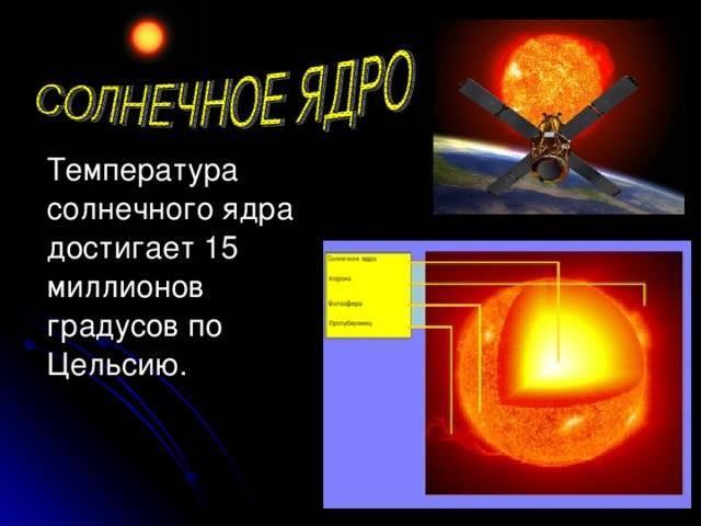 Сколько градусов на солнце по цельсию