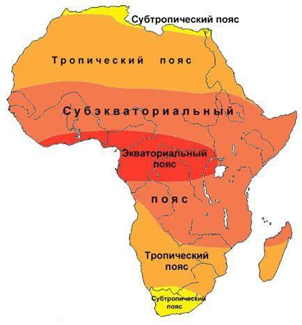 Типы климата африки таблица