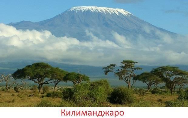 Какие горы находятся в африке