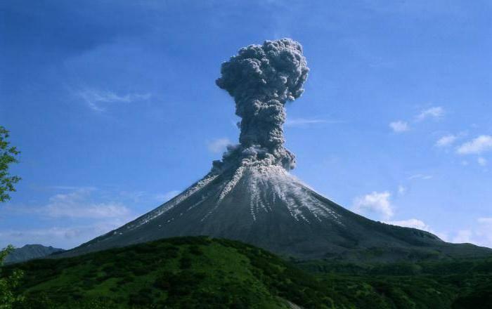 Извержения вулканов в россии