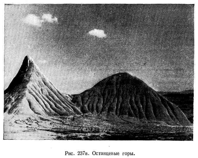 Какие бывают горы