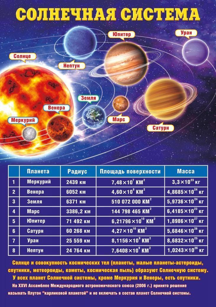 Земля и марс размеры