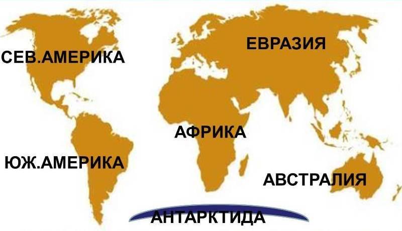 Расположение материков на карте