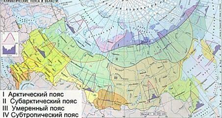 Назовите основные черты континентального климата