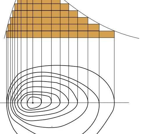 Какие бывают формы рельефа земли