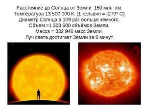 Земной радиус