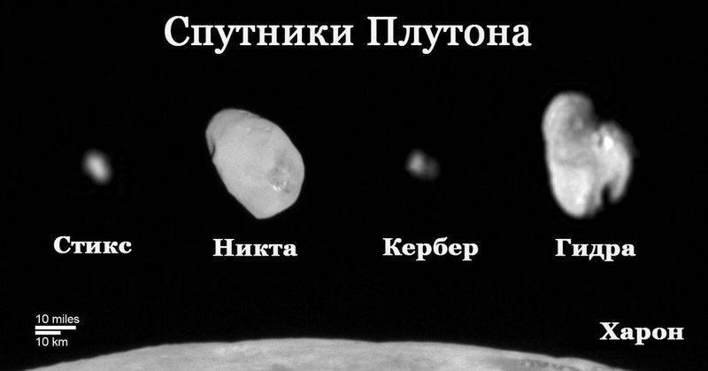 Температура на плутоне днем и ночью