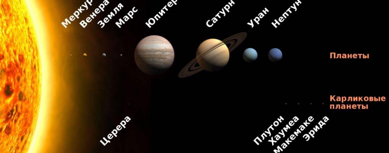 Какая планета имеет самую большую массу