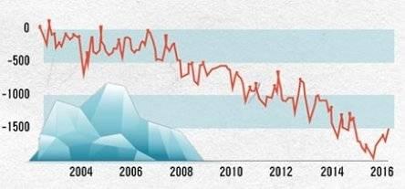 Парниковые газы и парниковый эффект